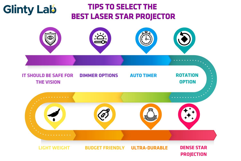 best-laser-star-projector