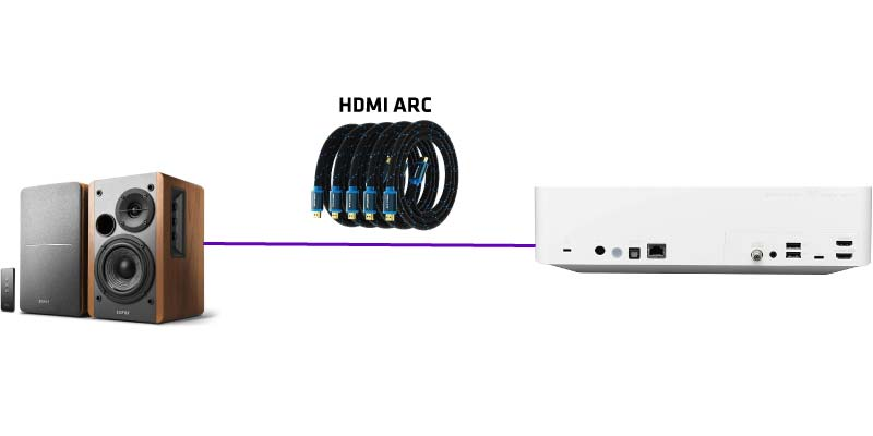 How To Connect Speakers To A Projector with HDMI AR