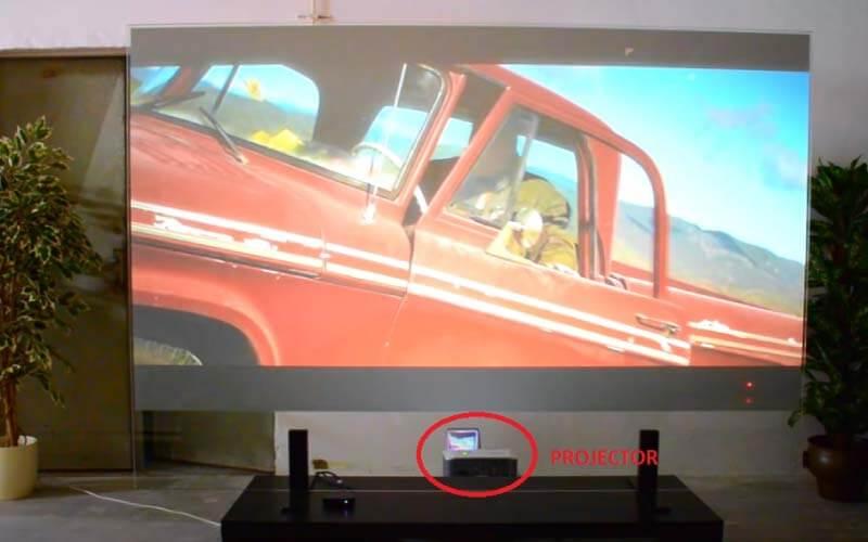 type of projector screens - Rear Projector Screen