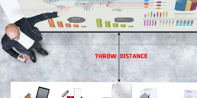 Projector-throw-distance